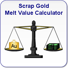 Scrap Gold Melt Value Calculator