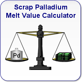 Scrap Palladium Melt Value Calculator