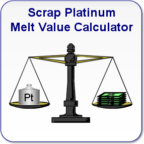 Scrap Platinum Melt Value Calculator