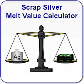 Sterling Silver Melt Value Calculator